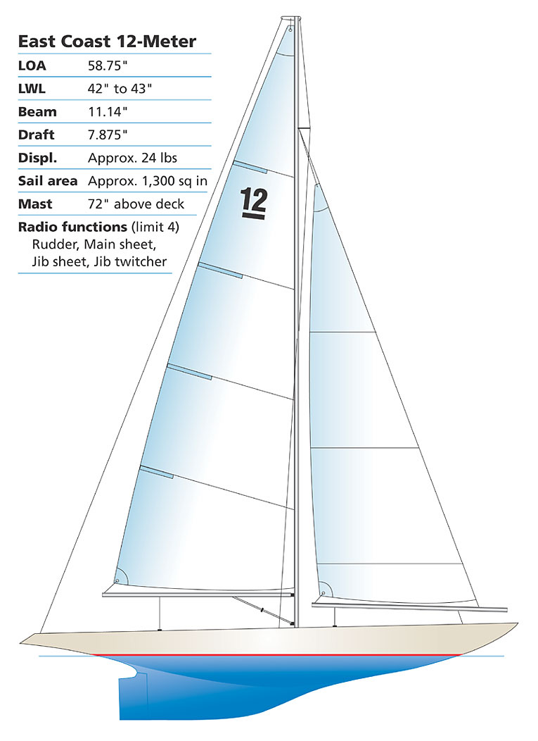 Model yacht boat plans | Geno